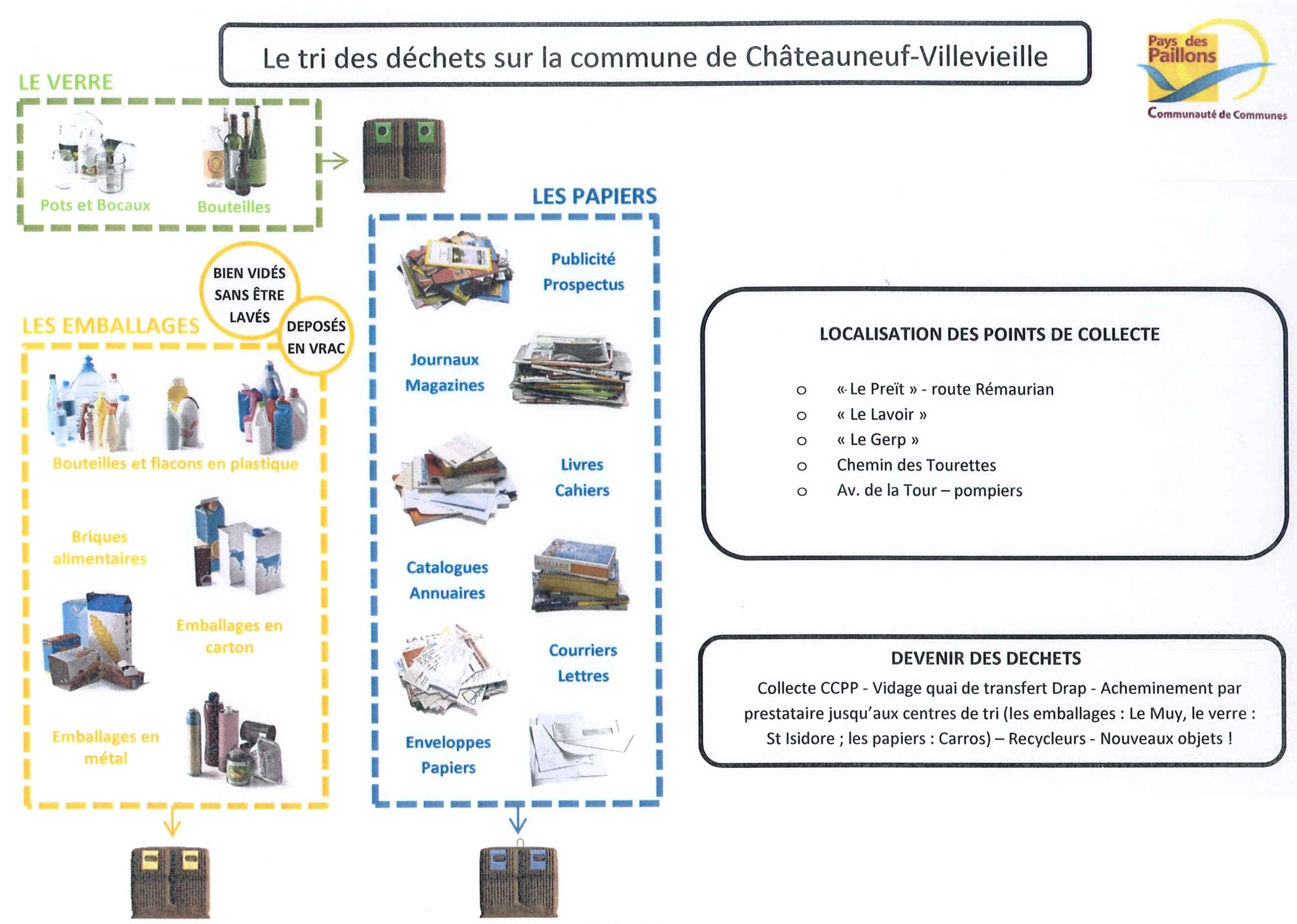 tri-chateauneuf-villevieille