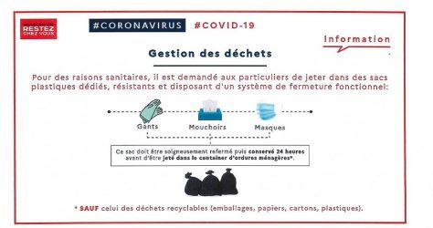 Mesures de lutte contre le Covid-19